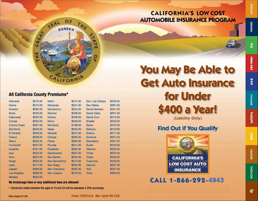 california low cost auto insurance reviews
